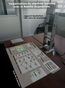 Machine Papart de réalité augmentée