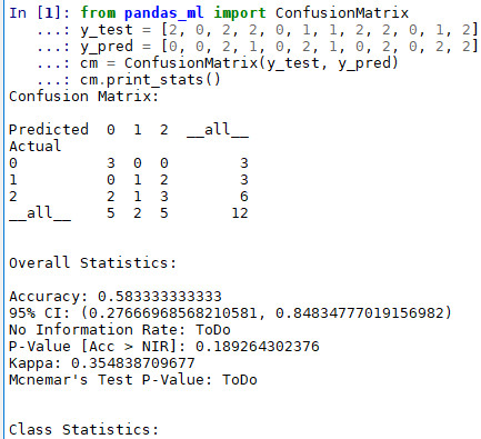 pandas_ml confusion matrix