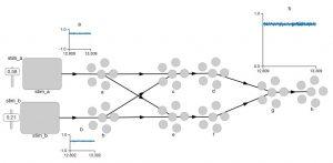 perceptron 1 couche 2 neurones