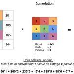Calcul de la convolution