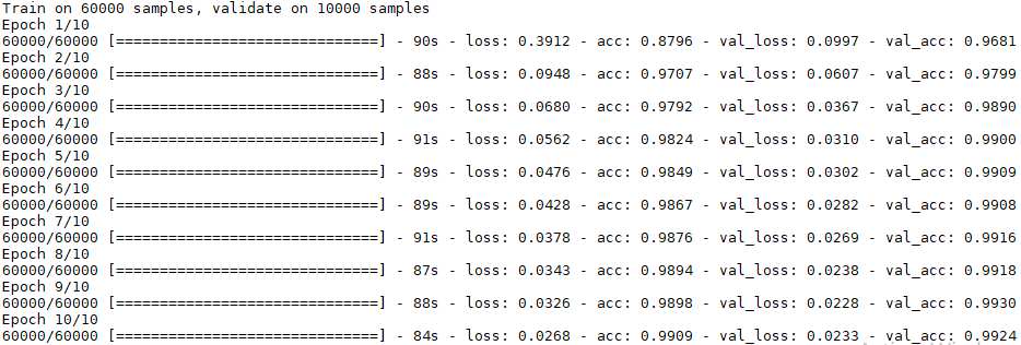 training large CNN MNIST