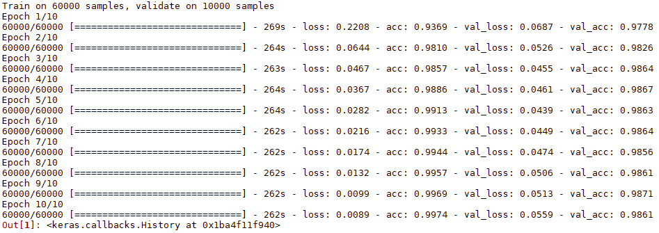 training small CNN MNIST