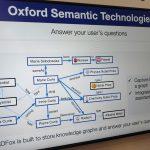 Une approche graphe du langage par RDFox