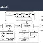 slides conférence La Reconnaissance Faciale (10)