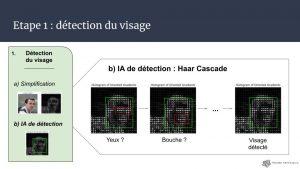 slides conférence La Reconnaissance Faciale (11)