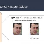 slides conférence La Reconnaissance Faciale (6)