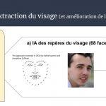 slides conférence La Reconnaissance Faciale (9)